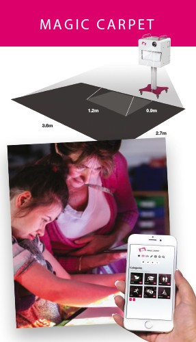 Magic Carpet Mobile Interactive Projection System | Loxit